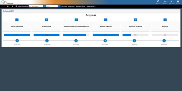Software Revisione Legale GB - Dashboard - Fasi di lavoro